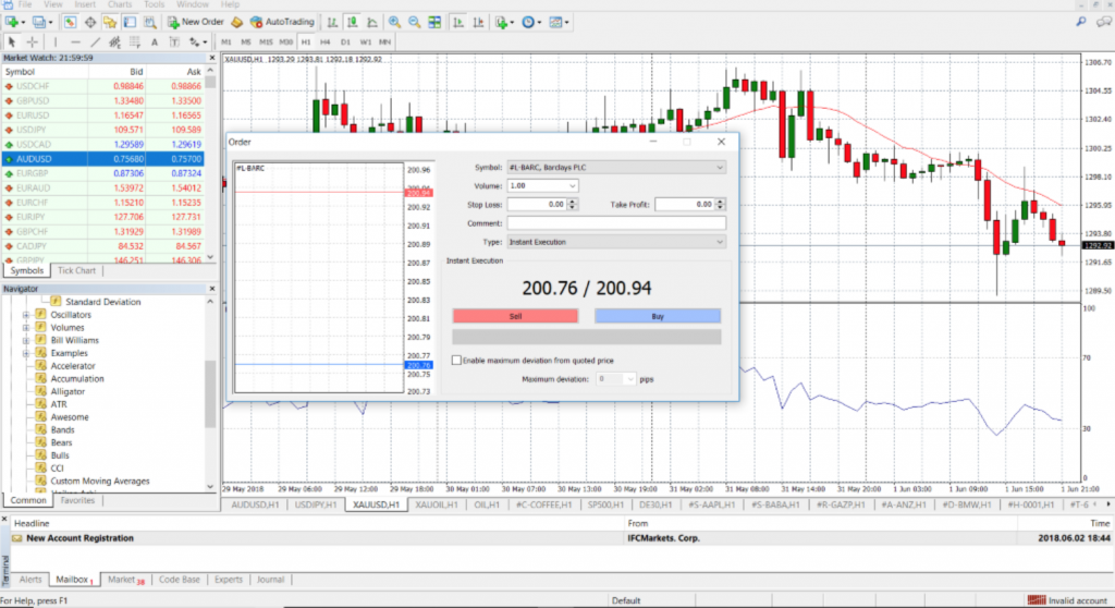 MetaTrader - What you need to know about MetaTrader in 2019